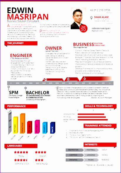 6 excellent cv template - exceltemplates