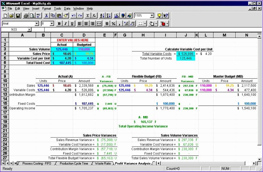 Cost Per Unit Excel Template Mandegarfo