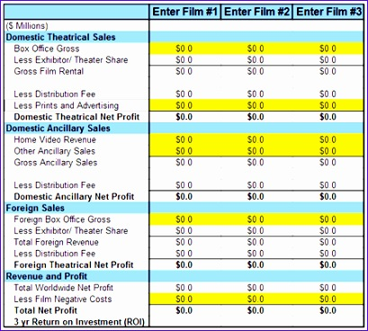 Film budget excel template nxwra elegant financial projections movie film budget excel template nxwra elegant financial projections movie business plan template 450401 cheaphphosting Images