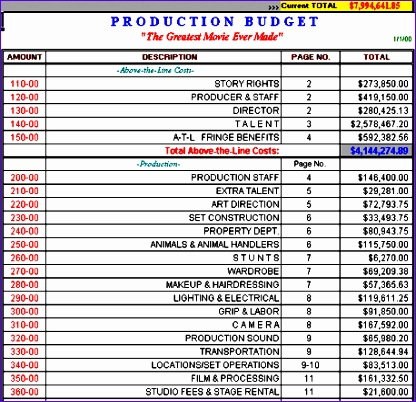Film Budget Template Excel  Exceltemplates  Exceltemplates