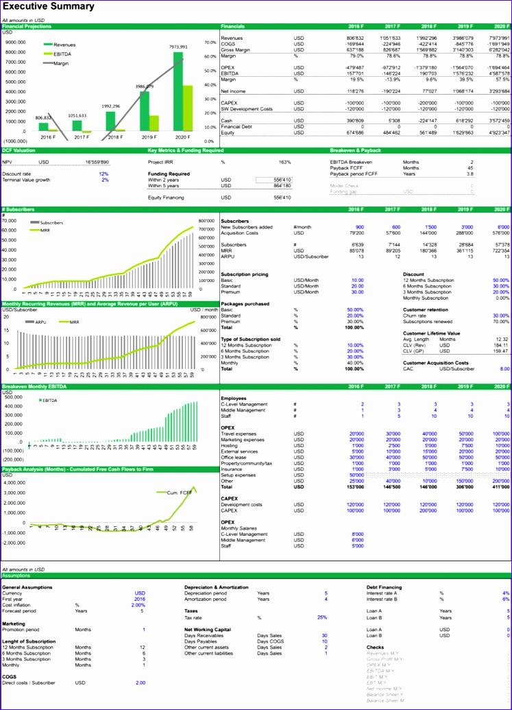 saas e merce financial models bundle 2268 7471035