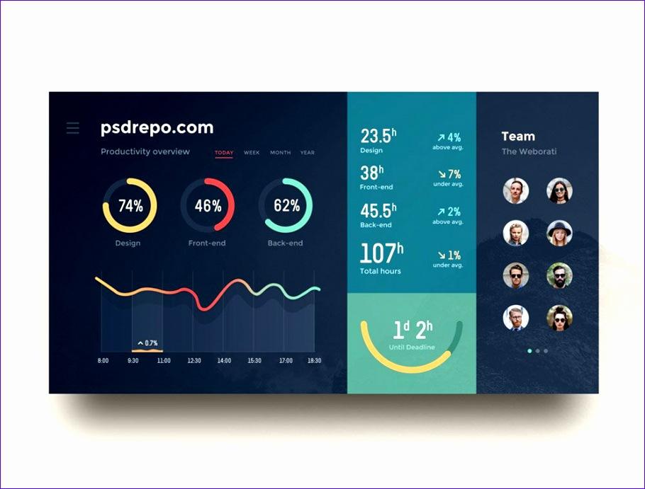 dashboard design psd 2 910691