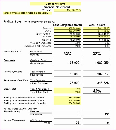6 Financial Dashboard Template For Excel