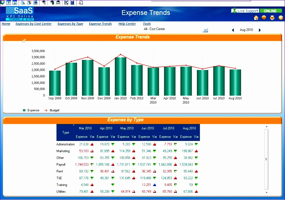 banking dashboard templates - 6 financial dashboard template for excel exceltemplates