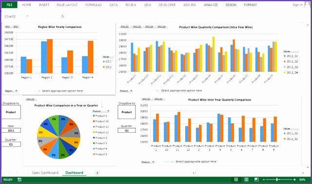 sales performance dashboard by vikas gautam 640377
