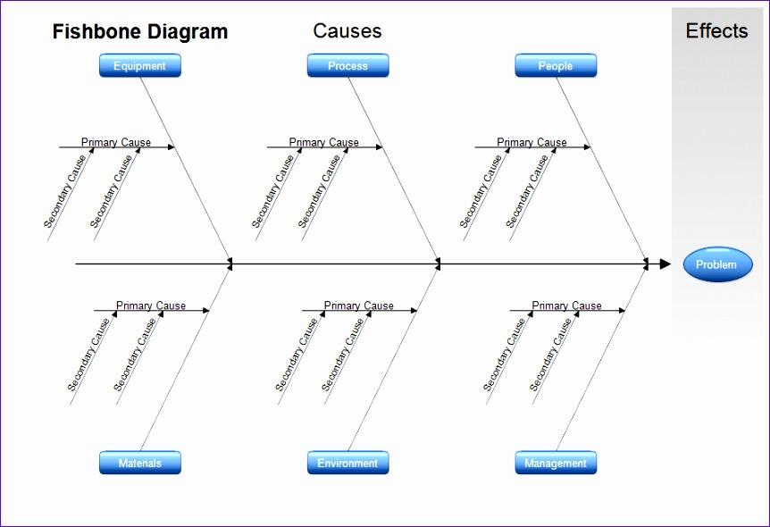 5 fishbone diagram template word 862590