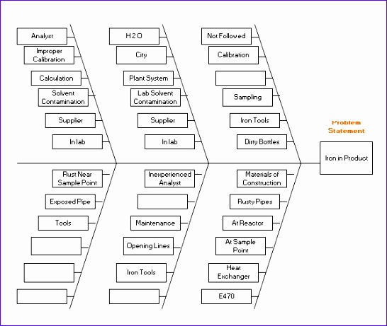 Fishbone diagram template xls gallery template design ideas 12 fishbone diagram template excel exceltemplates exceltemplates fishbone diagram template maxwellsz ccuart Images