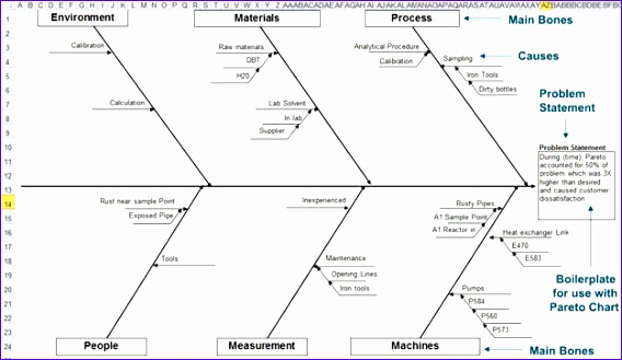Fishbone Excel Template Khjxf Fresh Fishbone Diagram Template In Excel 625358