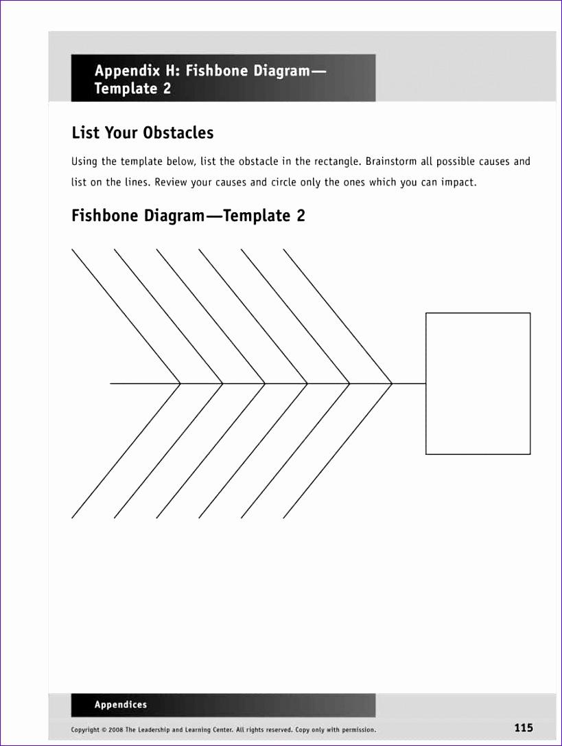 fishbone diagram templates 8191086