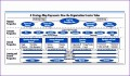 12 Flow Process Chart Template Excel