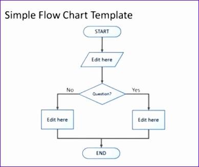 flowchart template 389328