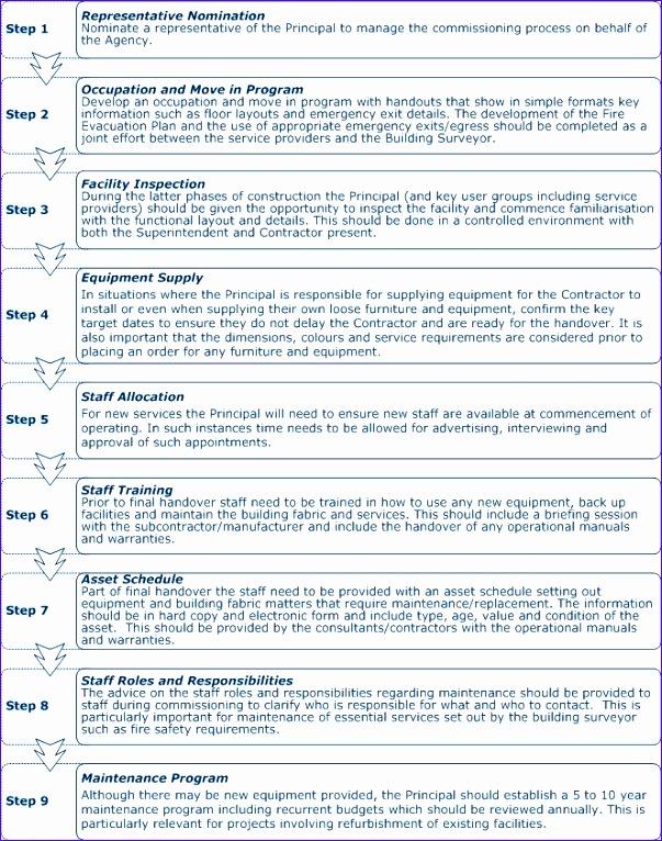Flowchart Template Excel Djzex New Handover Report Template