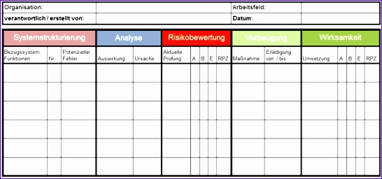 Fmea Excel Template Hkbyo Inspirational Fmea Muster Vorlage Know now Vorlagen 600279