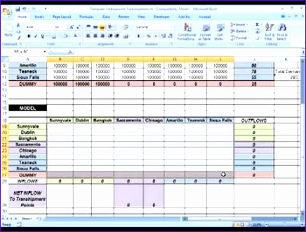 Fmea Excel Template J6oed Beautiful Spreadsheet Modeling Tutorials Supply Network Planning 480360