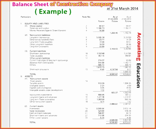 how to make a balance sheet 591491