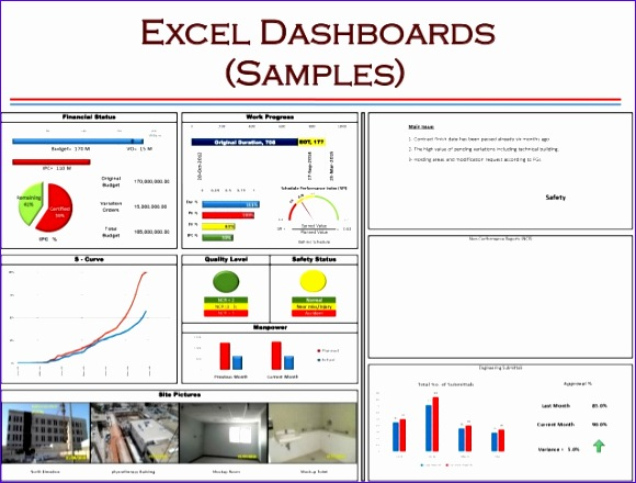 9 free balanced scorecard template excel