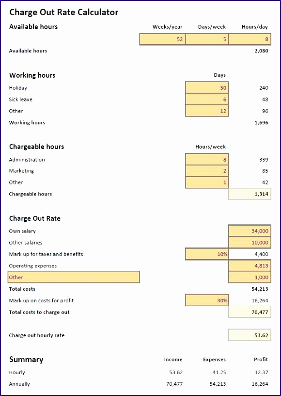Free Business Templates for Excel K4am3 Fresh Charge Out Rate Calculator 638888