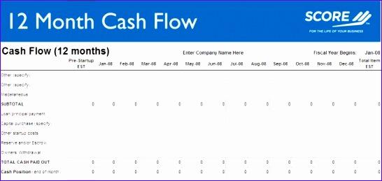 cash flow forecast spreadsheet template excel 546259