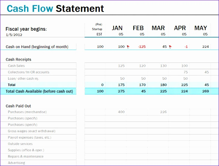 Free Cash Flow Statement Template Excel Gallery Template Design Ideas