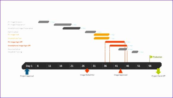 gantt chart template 582331