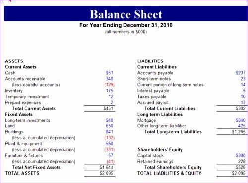 balance sheet 34
