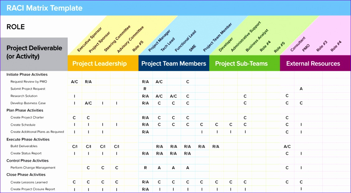 project management excel templates 1128619