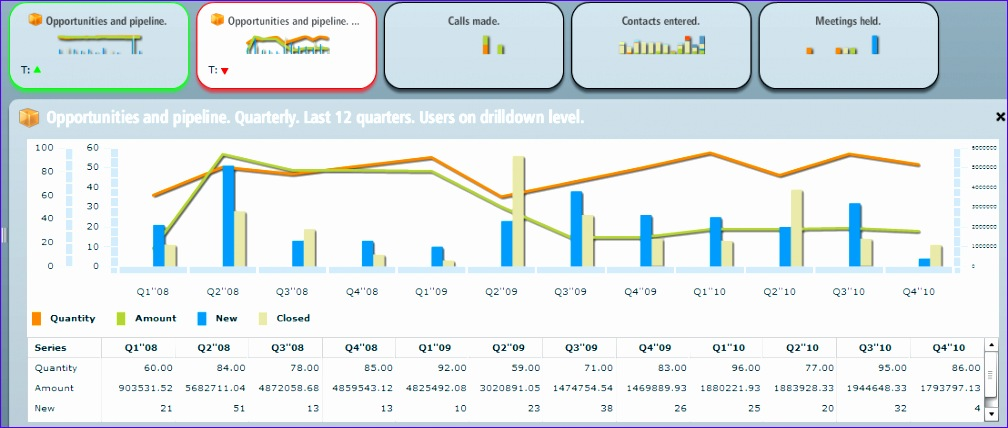 kpi dashboard from verax 1008428