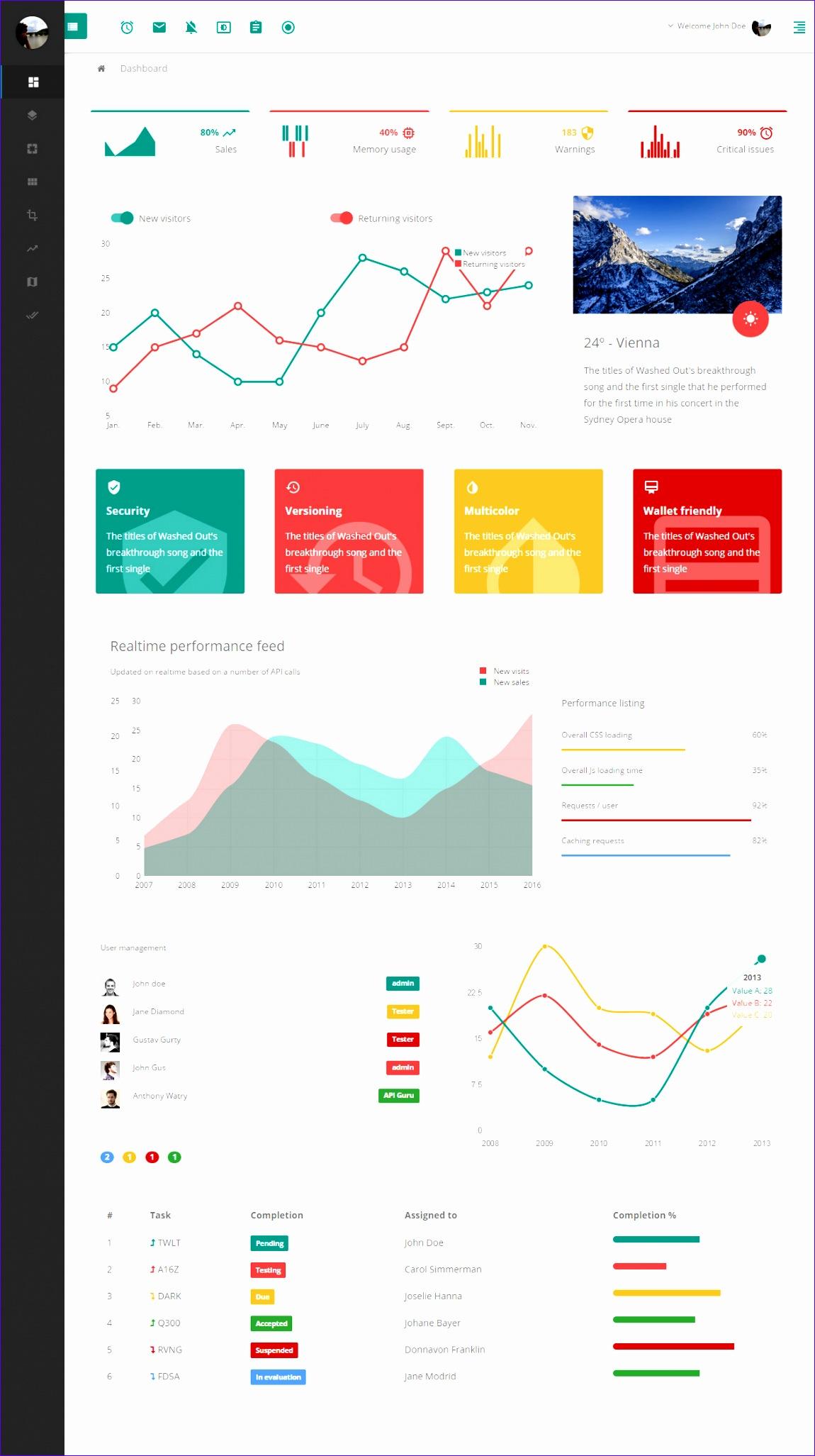 best responsive material design 5 templates 2015 11502053