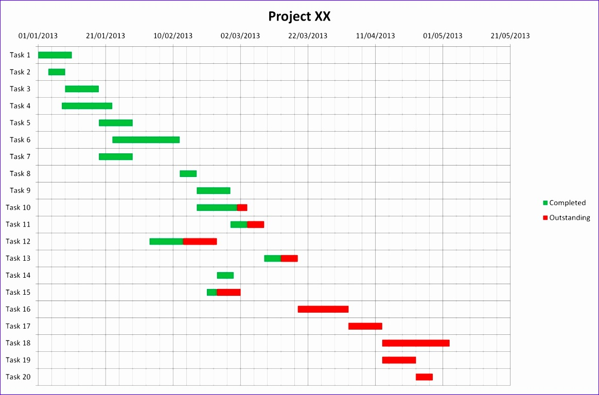 Gantt Chart In Excel 2010 Template