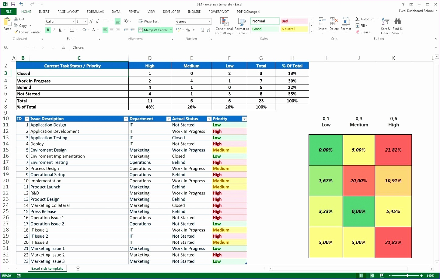 excel dashboard templates 1446918