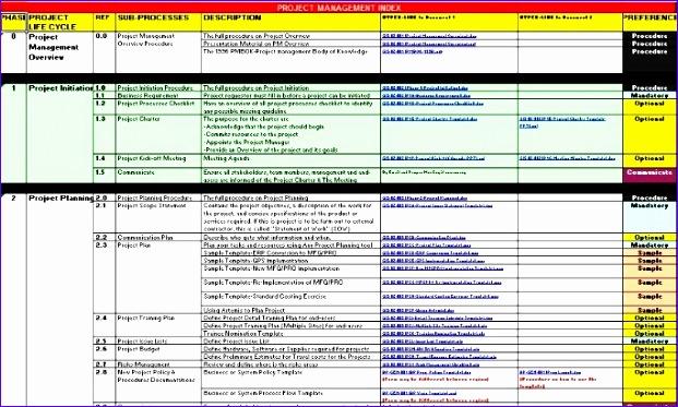 project management templates 621373