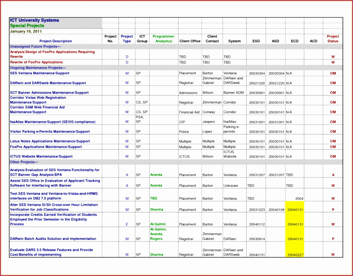 6 free excel project management tracking templates for Project schedule template xls