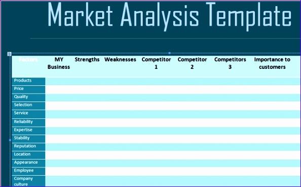 free marketing petitive analysis template 594369