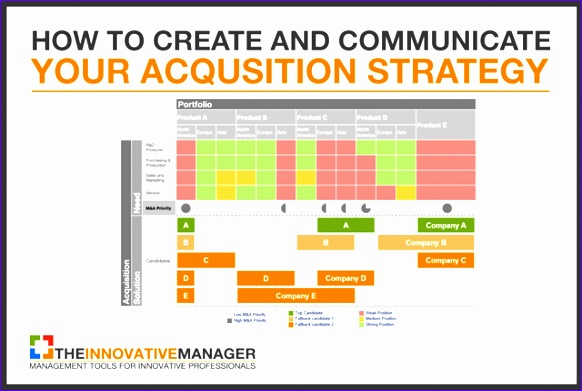 how to create and municate your acquisition strategy 582391