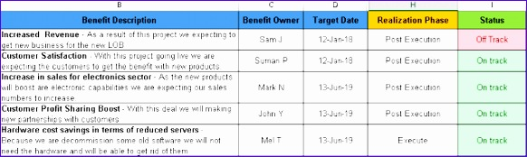project benefits register excel template 582174