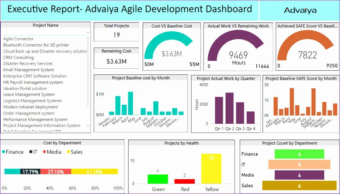 project portfolio reporting dashboard 1151656