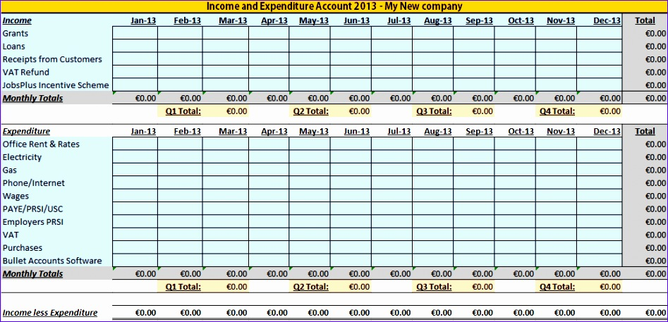 how to use an in e and expenditure account to estimate nov and dec