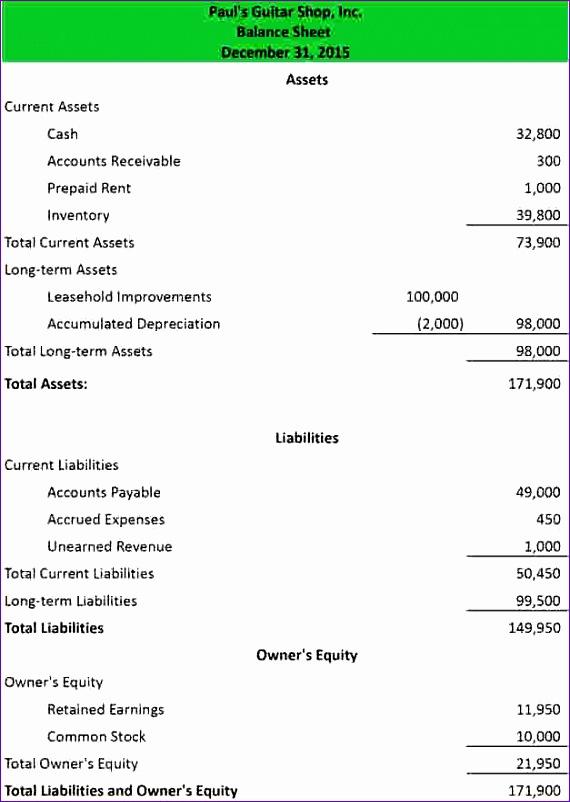 5 balance sheet format 570802