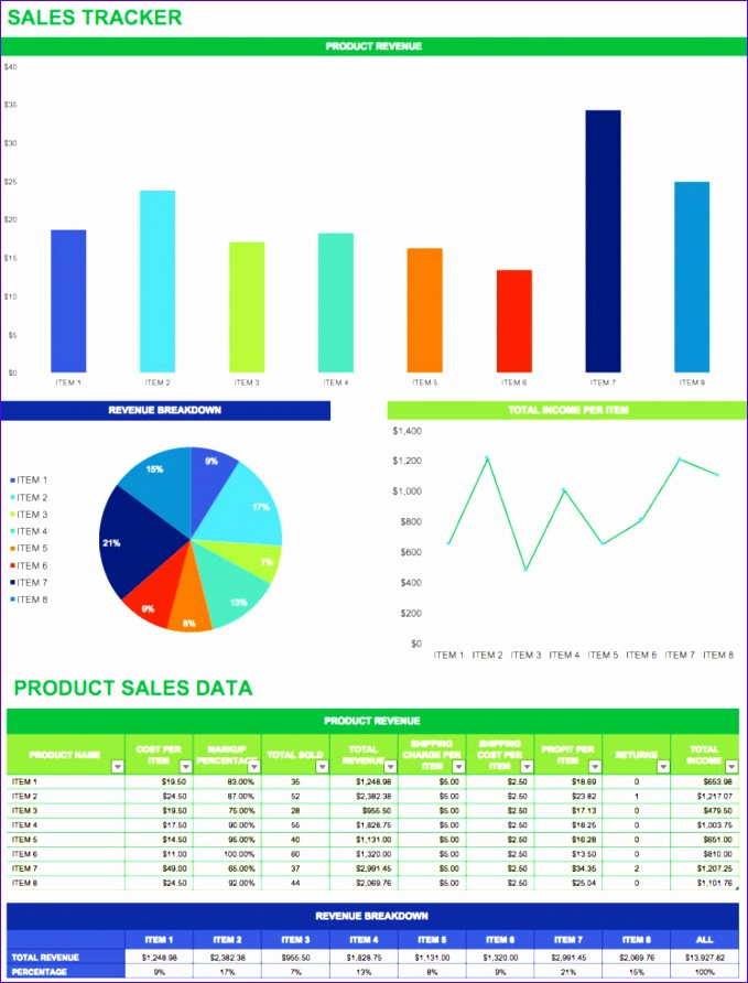 sales forecast spreadsheet template 679892