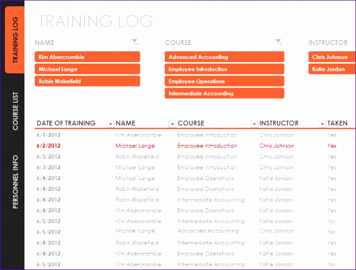 employee training tracker spreadsheet template 1301