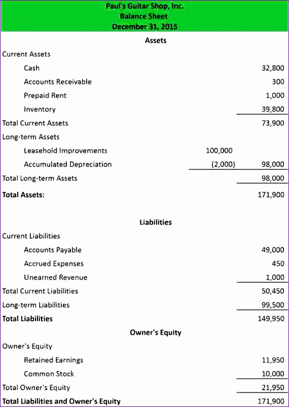6 the balance sheet 570802