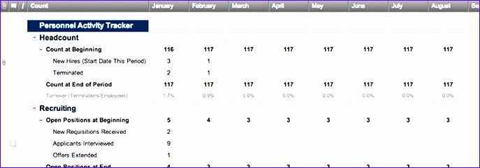 monthly personnel activity tracker 687241