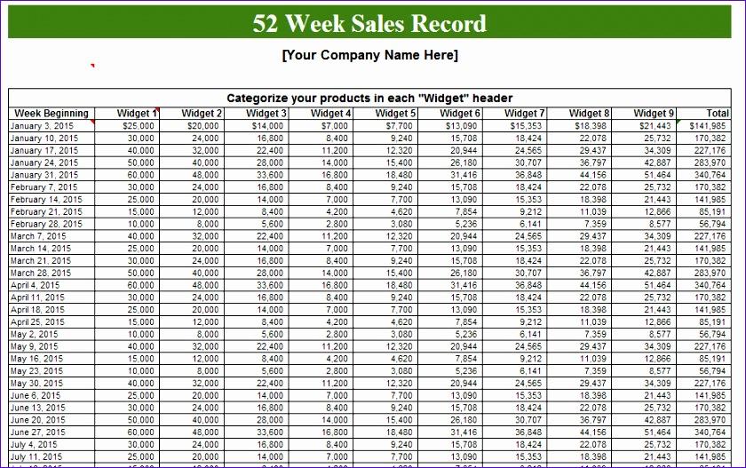 52 week sales log 840527