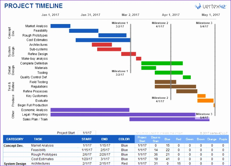 excel template project timeline 1404