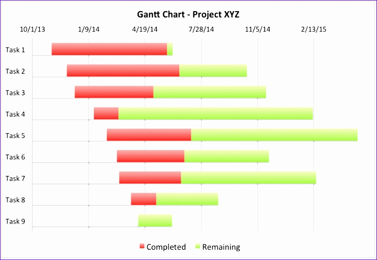 6 how to create a gantt chart in excel 2013 776535