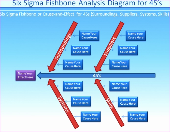 six sigma matrix diagram 692540
