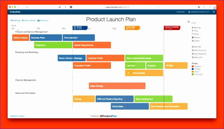 product launch plan template free - Goal.blockety.co