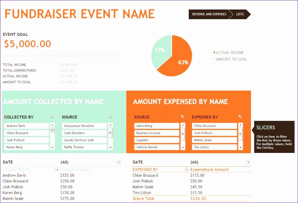 fundraiser template 1039709