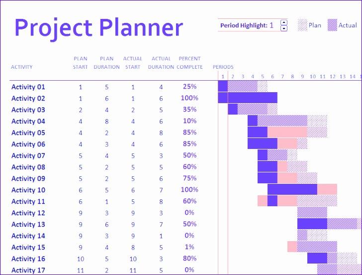 gantt chart excel template project planner 1255 728552