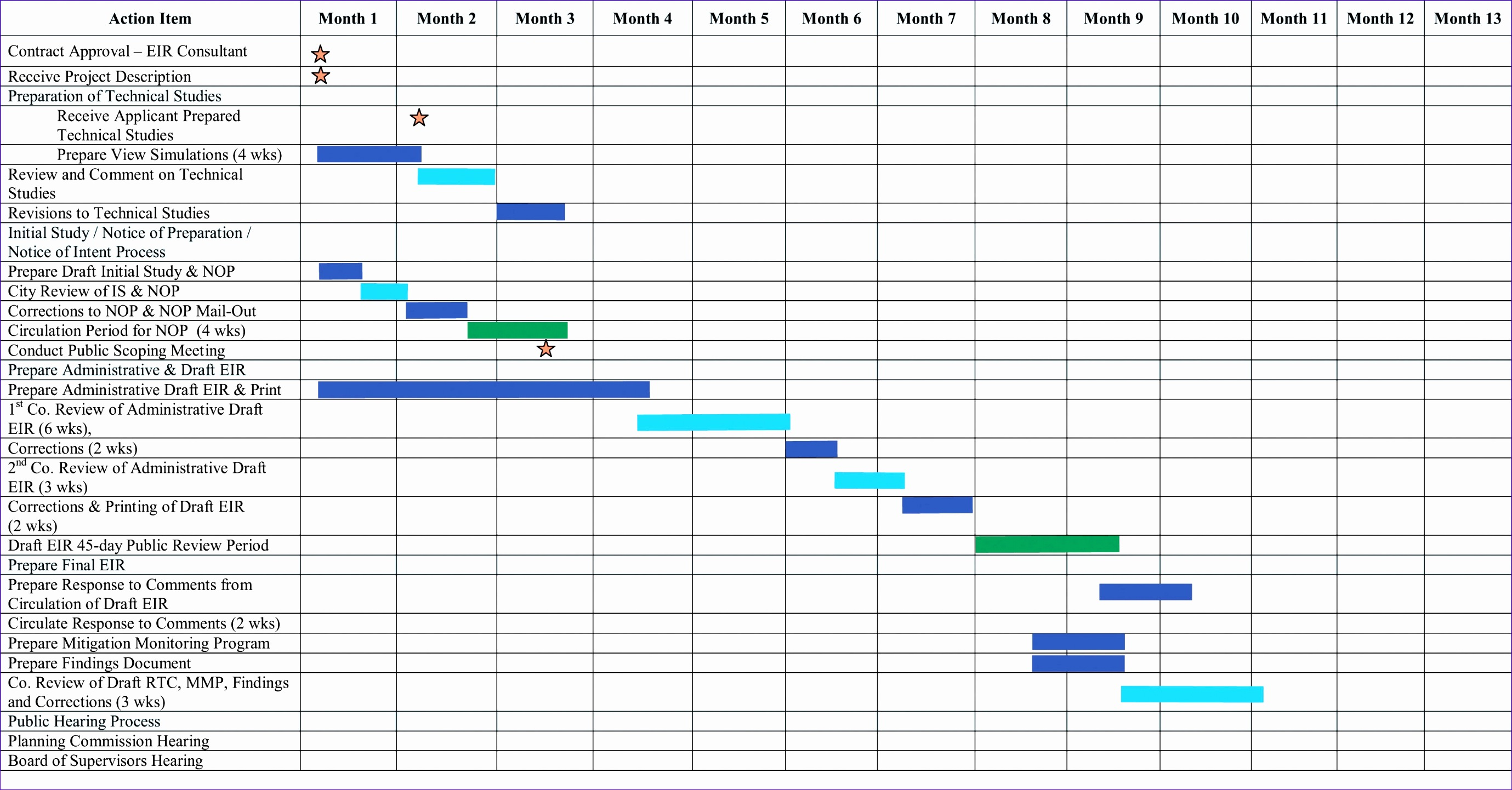 free gantt chart template for excel 2007